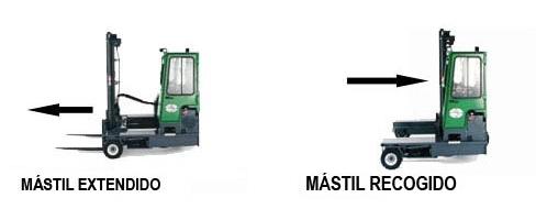 mastiles